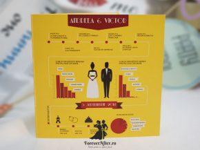 Invitatie de nunta Wedding Infographic